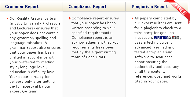 Quality Assurance Reports